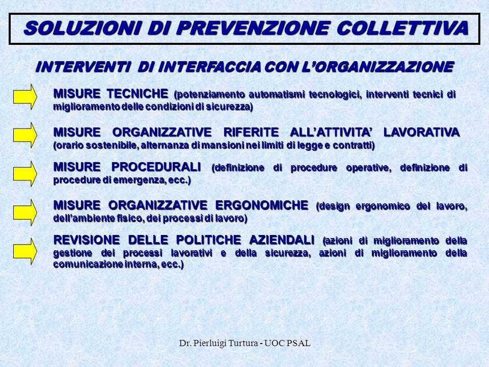 Dr. Pierluigi Turtura - UOC PSAL SOLUZIONI DI PREVENZIONE COLLETTIVA INTERVENTI DI INTERFACCIA CON L'ORGANIZZAZIONE MISURE TECNICHE (potenziamento aut