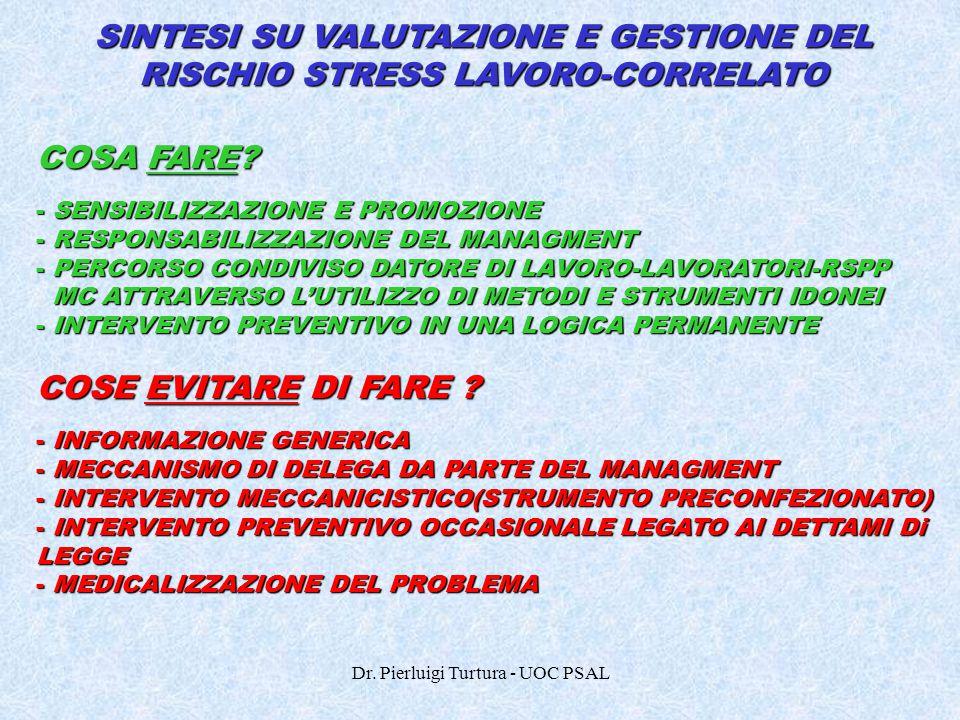 Dr. Pierluigi Turtura - UOC PSAL COSA FARE? - SENSIBILIZZAZIONE E PROMOZIONE - RESPONSABILIZZAZIONE DEL MANAGMENT - PERCORSO CONDIVISO DATORE DI LAVOR