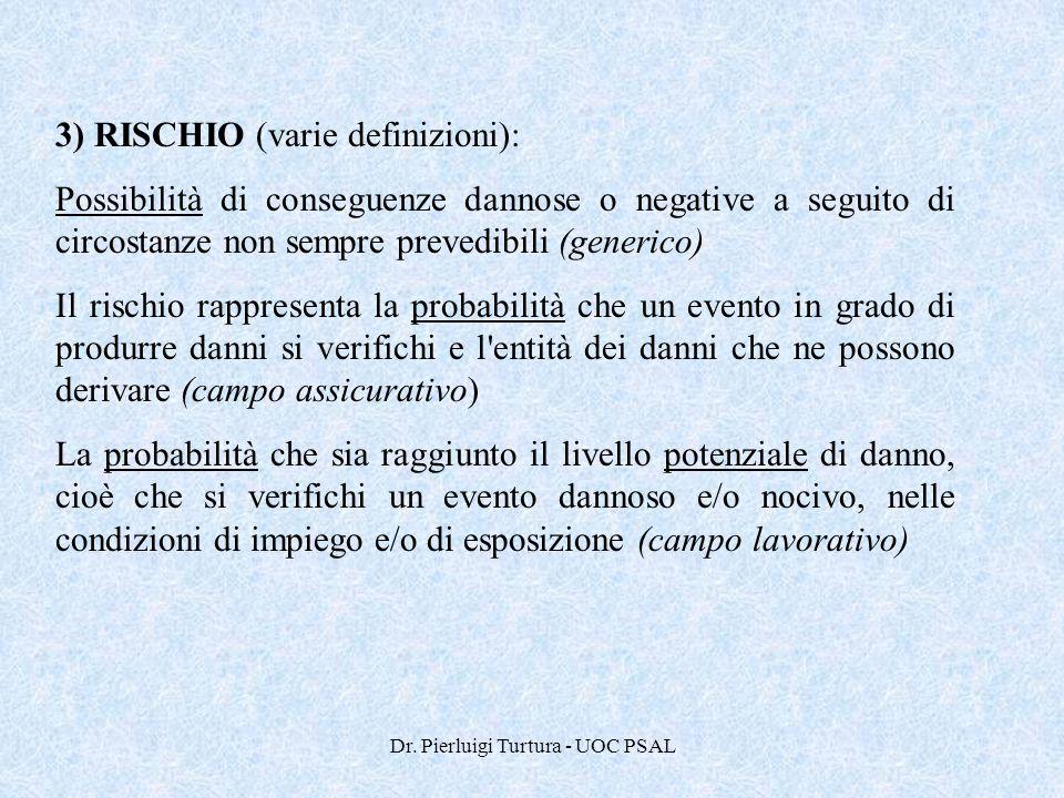 Dr. Pierluigi Turtura - UOC PSAL 3) RISCHIO (varie definizioni): Possibilità di conseguenze dannose o negative a seguito di circostanze non sempre pre