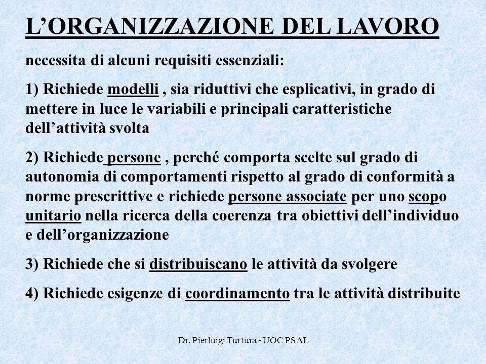 Dr. Pierluigi Turtura - UOC PSAL L'ORGANIZZAZIONE DEL LAVORO necessita di alcuni requisiti essenziali: 1) Richiede modelli, sia riduttivi che esplicat