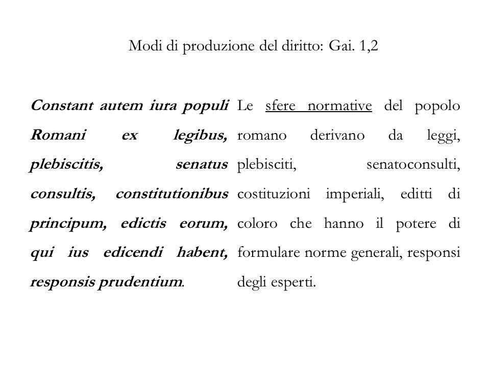 Modi di produzione del diritto: Gai. 1,2 Constant autem iura populi Romani ex legibus, plebiscitis, senatus consultis, constitutionibus principum, edi