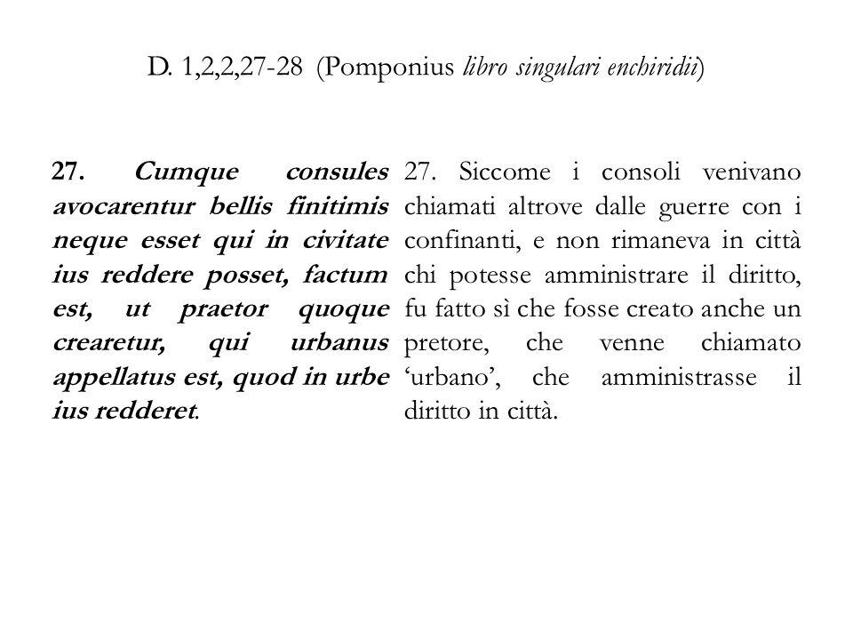 D. 1,2,2,27-28 (Pomponius libro singulari enchiridii) 27. Cumque consules avocarentur bellis finitimis neque esset qui in civitate ius reddere posset,