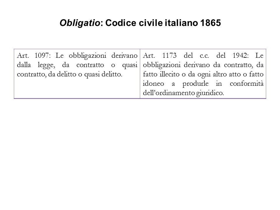 Obligatio: Codice civile italiano 1865 Art.