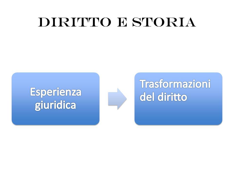 Obligatio: I.3,13pr. Nunc transeamus ad obligationes.