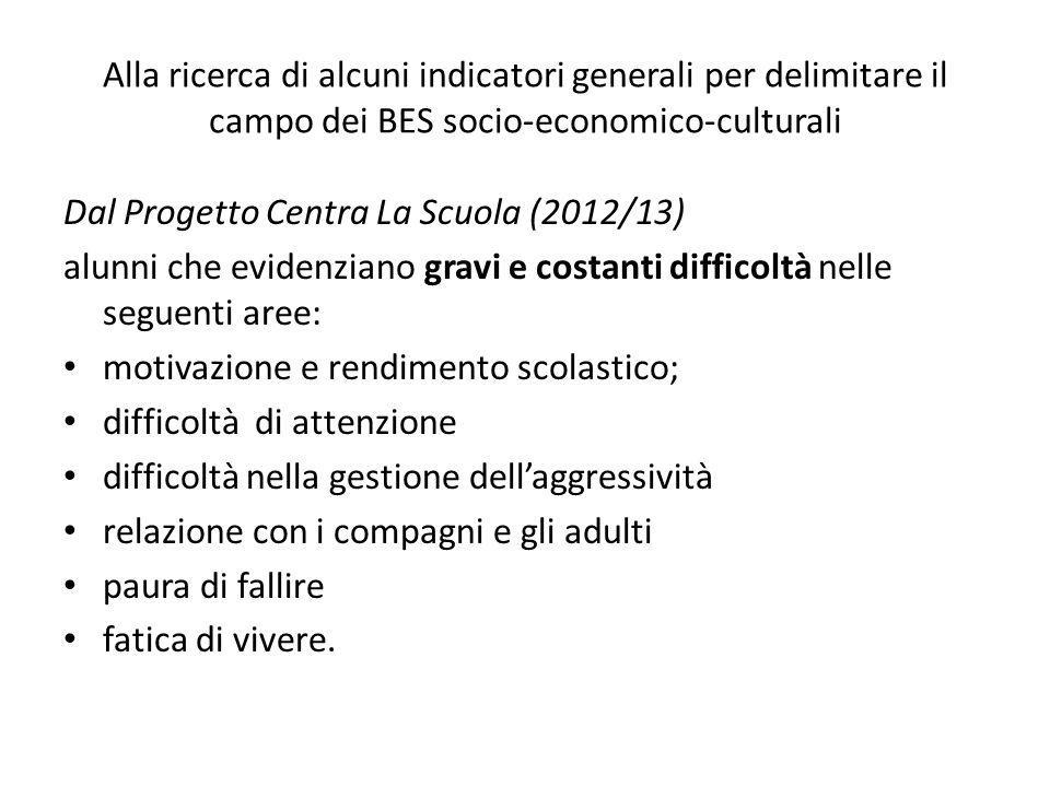 Alla ricerca di alcuni indicatori generali per delimitare il campo dei BES socio-economico-culturali Dal Progetto Centra La Scuola (2012/13) alunni ch