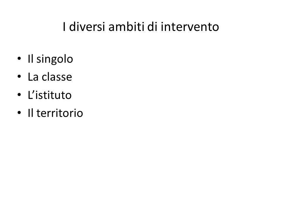 I diversi ambiti di intervento Il singolo La classe L'istituto Il territorio