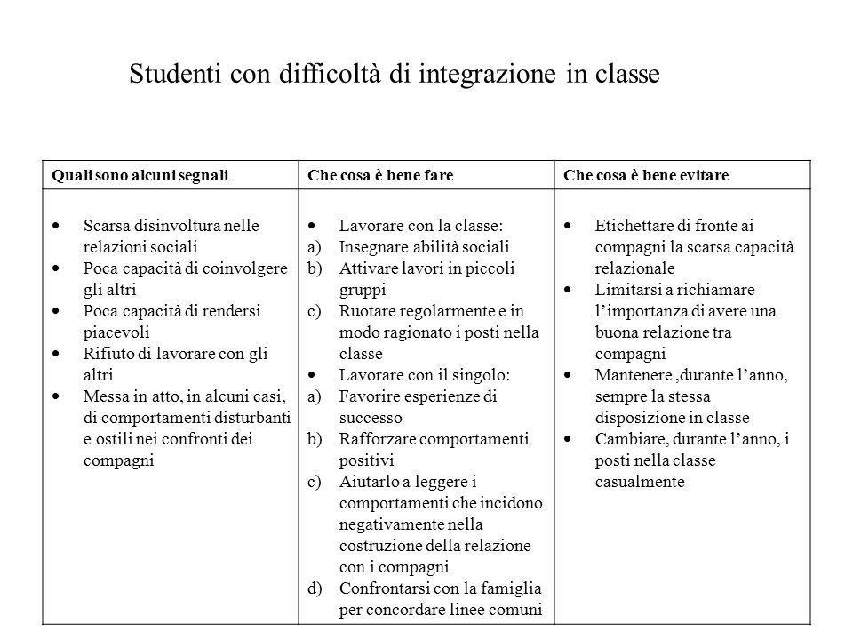 Studenti con difficoltà di integrazione in classe Quali sono alcuni segnaliChe cosa è bene fareChe cosa è bene evitare  Scarsa disinvoltura nelle rel
