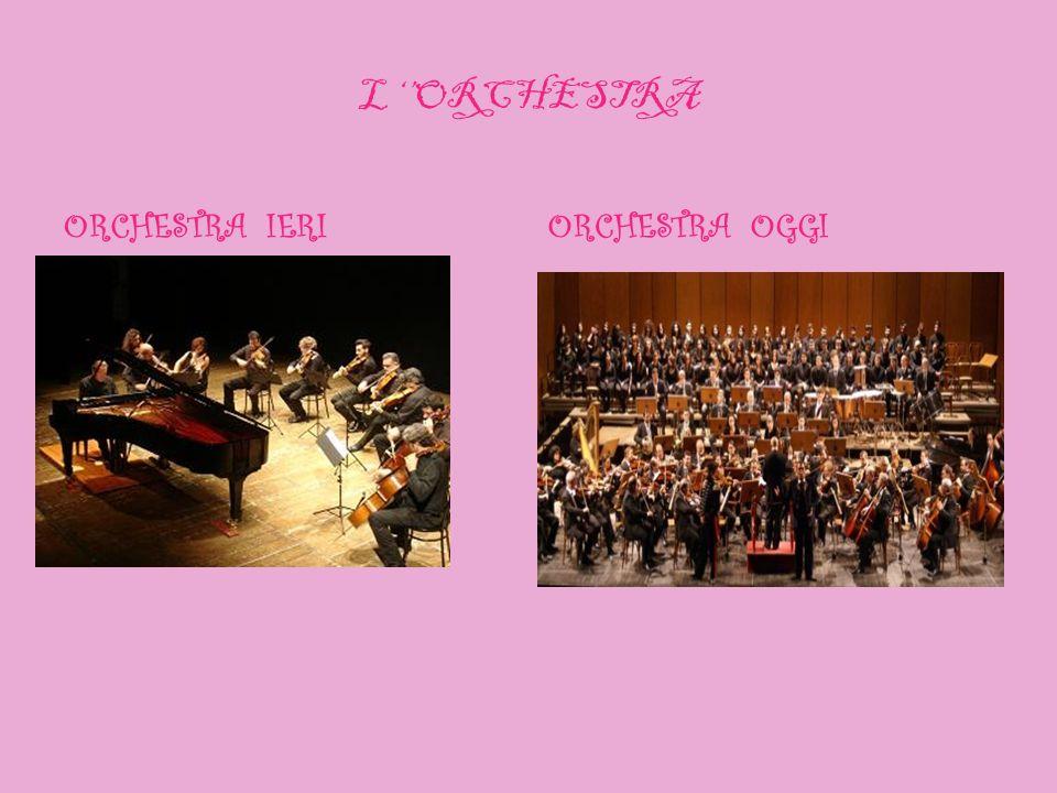 ORCHESTRA BAROCCa si sviluppò nel periodo barocco con i seguenti strumenti violini,viole,violincello,contrabasso,clavincembalo,due oboi,fagotto,timpano e tromba Orchestra classica Si sviluppò nel settecento quando si arrichì di strumenti come clarinetti,flauti,trombe,corni e timpani Orchestra romantica Si sviluppò verso l'ottocento diede vita a nuovi strumenti come tube,tromboni,strumenti a percussione e le prime apparizioni del pianoforte ORCHESTRA SINFONICA MODERNA È la più numerosa e moderna orchestra è formata dai Primi violini,secondi violini, viole,violincelli,contrabassi,strumenti a fiato,strumenti a percussione I COMPLESSI DA CAMERA PREVEDE UN NUMERO RISTRETTO DI ESECUTORI INFATTI TROVIAMO IL DUO,TRIO,QUARTETTO,QUINTETTO FINO AD ARRIVARE ALLE ORCHESTRE DA CAMERA LE FORMAZIONI JAZZ NACQUERO NEL SECOLO SCORSO LORO PER SUONARE UTILIZZAVANO TUTTO Ciò CHE AVEVANO O CHE TROVAVANO COMPLESSI ROCK VENGONOINDICATI COME COMPLESSI SEMPLICI CINQUANTA SESSANTA CON STRUMENTI COME CHITARRA ELETTRICA,BASSO ELETTRICO E BATTERIA Le orchestre e i complessi