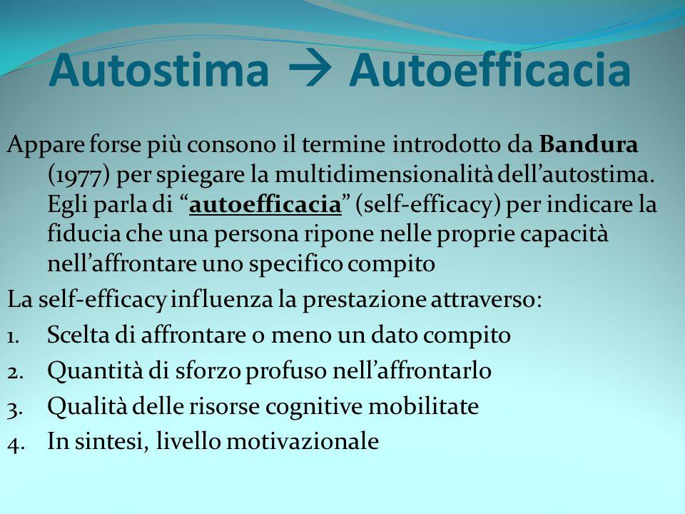 Autostima  Autoefficacia Appare forse più consono il termine introdotto da Bandura (1977) per spiegare la multidimensionalità dell'autostima. Egli pa