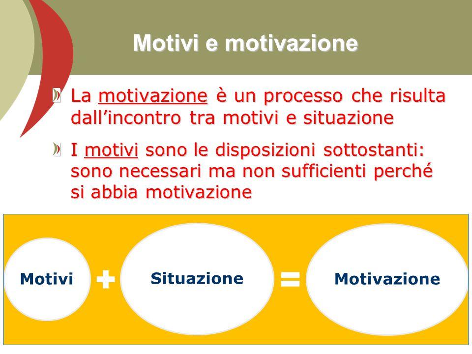 Motivi e motivazione Motivi e motivazione La motivazione è un processo che risulta dall'incontro tra motivi e situazione I motivi sono le disposizioni