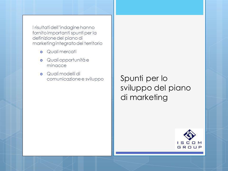 I risultati dell'indagine hanno fornito importanti spunti per la definizione del piano di marketing integrato del territorio  Quali mercati  Quali opportunità e minacce  Quali modelli di comunicazione e sviluppo Spunti per lo sviluppo del piano di marketing