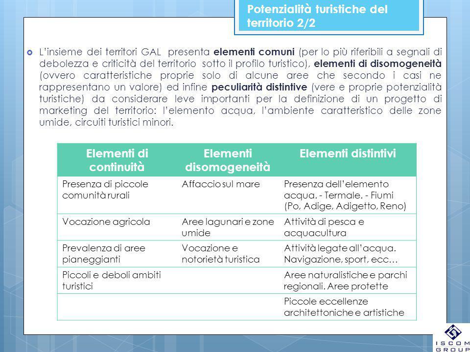  L'insieme dei territori GAL presenta elementi comuni (per lo più riferibili a segnali di debolezza e criticità del territorio sotto il profilo turis