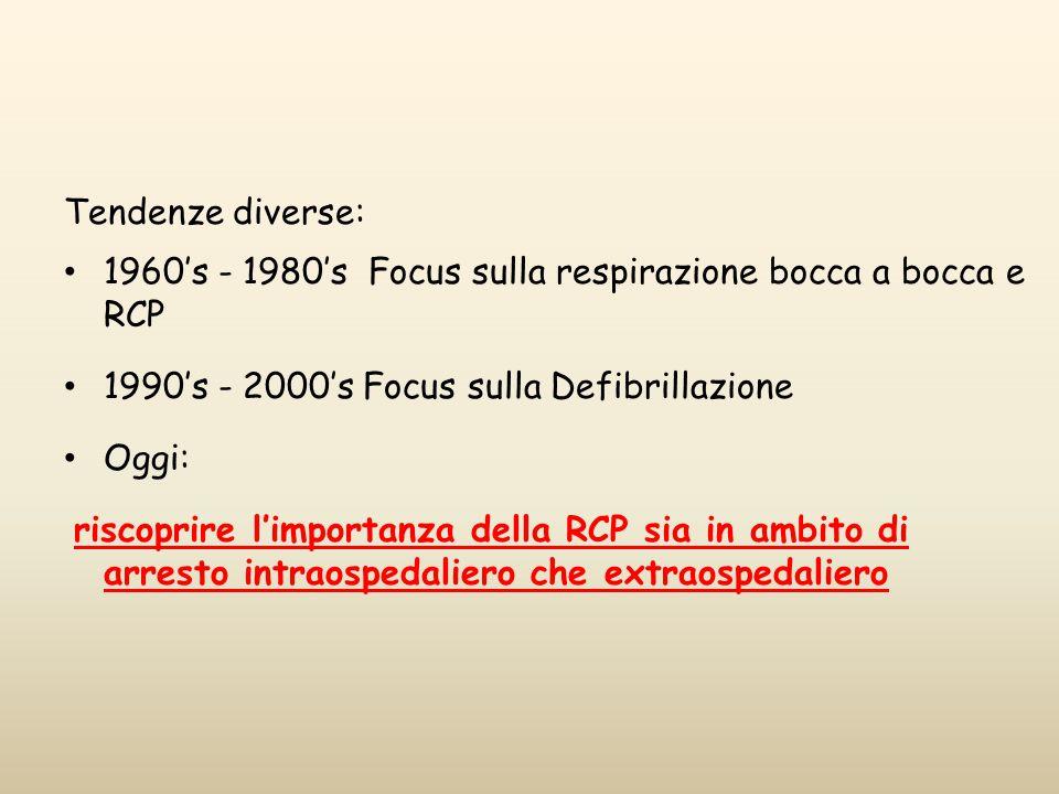 Tendenze diverse: 1960's - 1980's Focus sulla respirazione bocca a bocca e RCP 1990's - 2000's Focus sulla Defibrillazione Oggi: riscoprire l'importan
