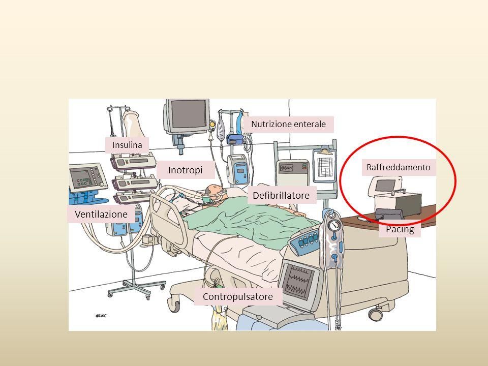 Pacing Raffreddamento Contropulsatore Defibrillatore Inotropi Ventilazione Nutrizione enterale Insulina