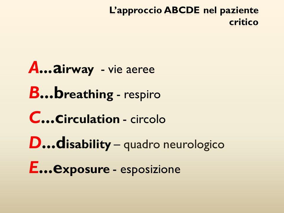A...a irway - vie aeree B...b reathing - respiro C...c irculation - circolo D...d isability – quadro neurologico E...e xposure - esposizione