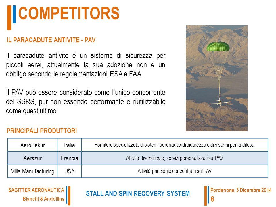 IL PARACADUTE ANTIVITE - PAV AeroSekurItalia Fornitore specializzato di sistemi aeronautici di sicurezza e di sistemi per la difesa AerazurFrancia Attività diversificate, servizi personalizzati sul PAV Mills ManufacturingUSA Attività principale concentrata sul PAV PRINCIPALI PRODUTTORI COMPETITORS Bianchi & Andollina STALL AND SPIN RECOVERY SYSTEM SAGITTER AERONAUTICA 6 Pordenone, 3 Dicembre 2014 Il paracadute antivite è un sistema di sicurezza per piccoli aerei, attualmente la sua adozione non è un obbligo secondo le regolamentazioni ESA e FAA.