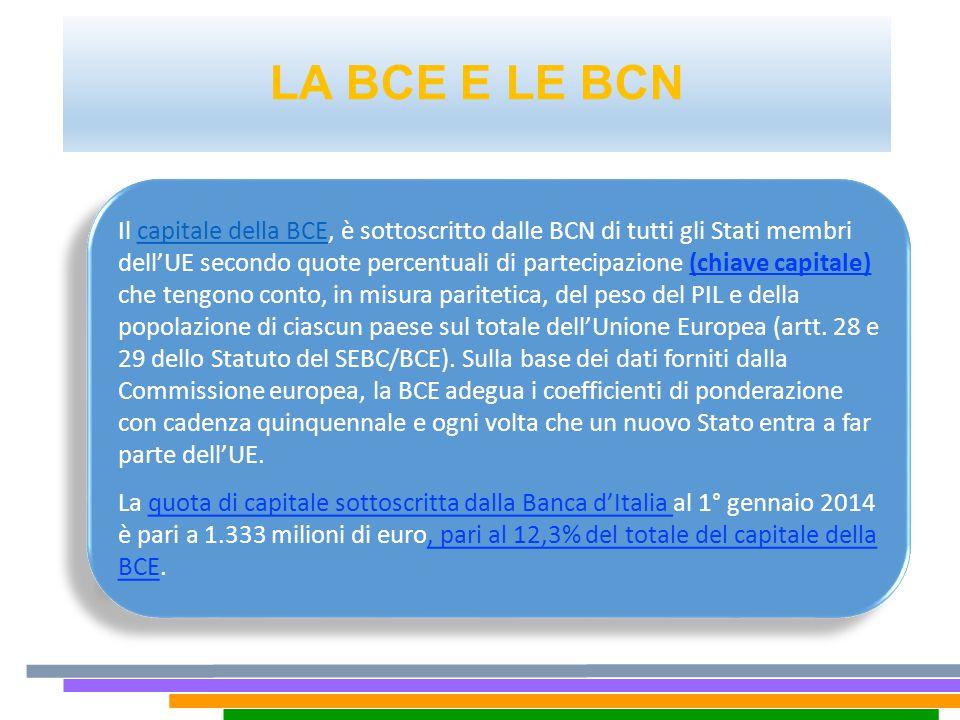 LA BCE E LE BCN Il capitale della BCE, è sottoscritto dalle BCN di tutti gli Stati membri dell'UE secondo quote percentuali di partecipazione (chiave