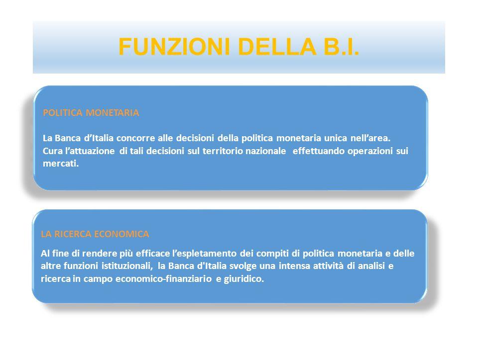 FUNZIONI DELLA B.I. POLITICA MONETARIA La Banca d'Italia concorre alle decisioni della politica monetaria unica nell'area. Cura l'attuazione di tali d