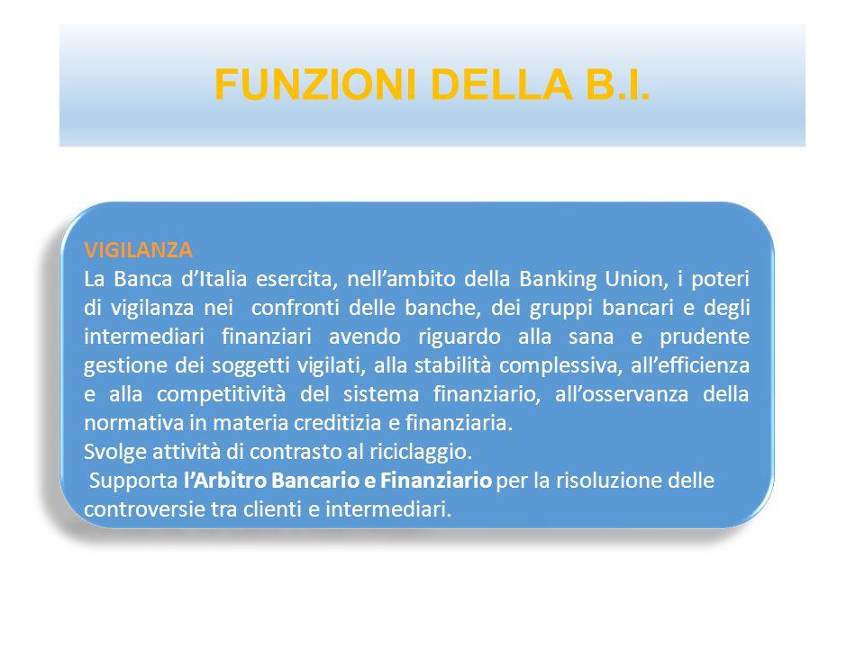 FUNZIONI DELLA B.I. VIGILANZA La Banca d'Italia esercita, nell'ambito della Banking Union, i poteri di vigilanza nei confronti delle banche, dei grupp