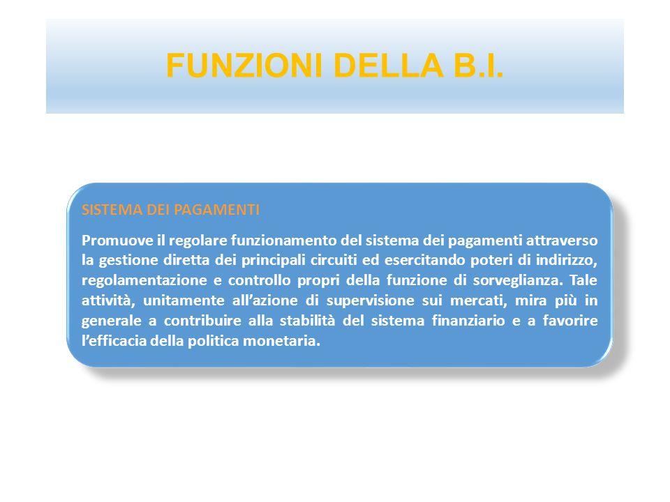 FUNZIONI DELLA B.I. SISTEMA DEI PAGAMENTI Promuove il regolare funzionamento del sistema dei pagamenti attraverso la gestione diretta dei principali c