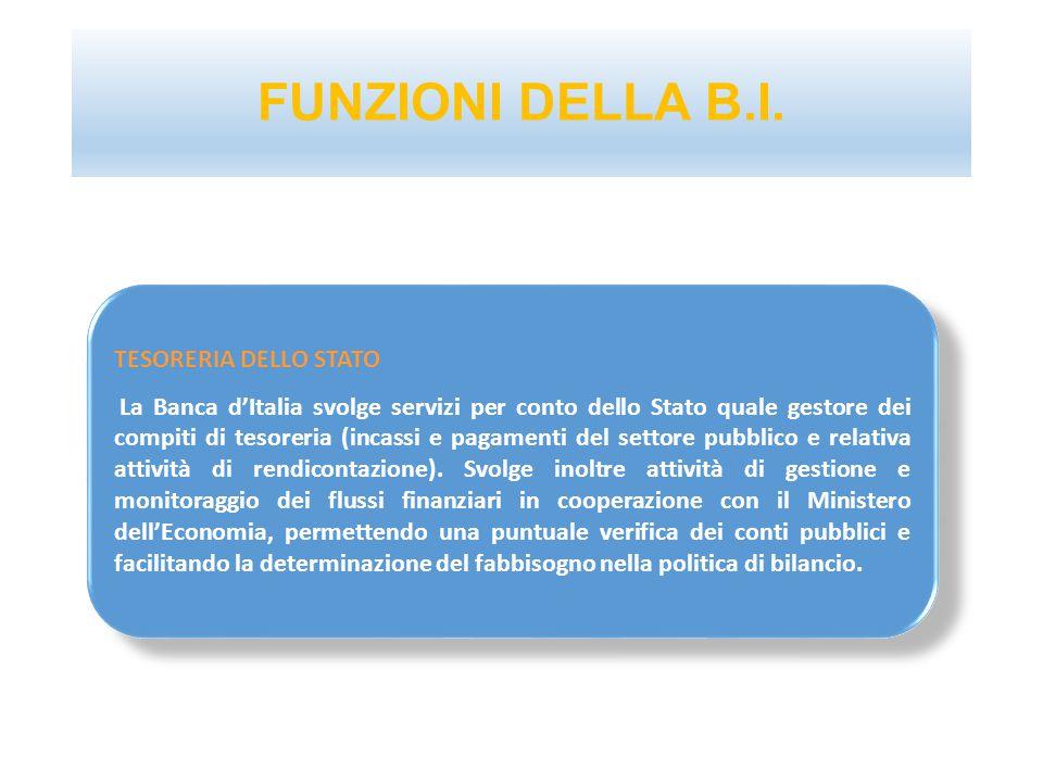 FUNZIONI DELLA B.I. TESORERIA DELLO STATO La Banca d'Italia svolge servizi per conto dello Stato quale gestore dei compiti di tesoreria (incassi e pag