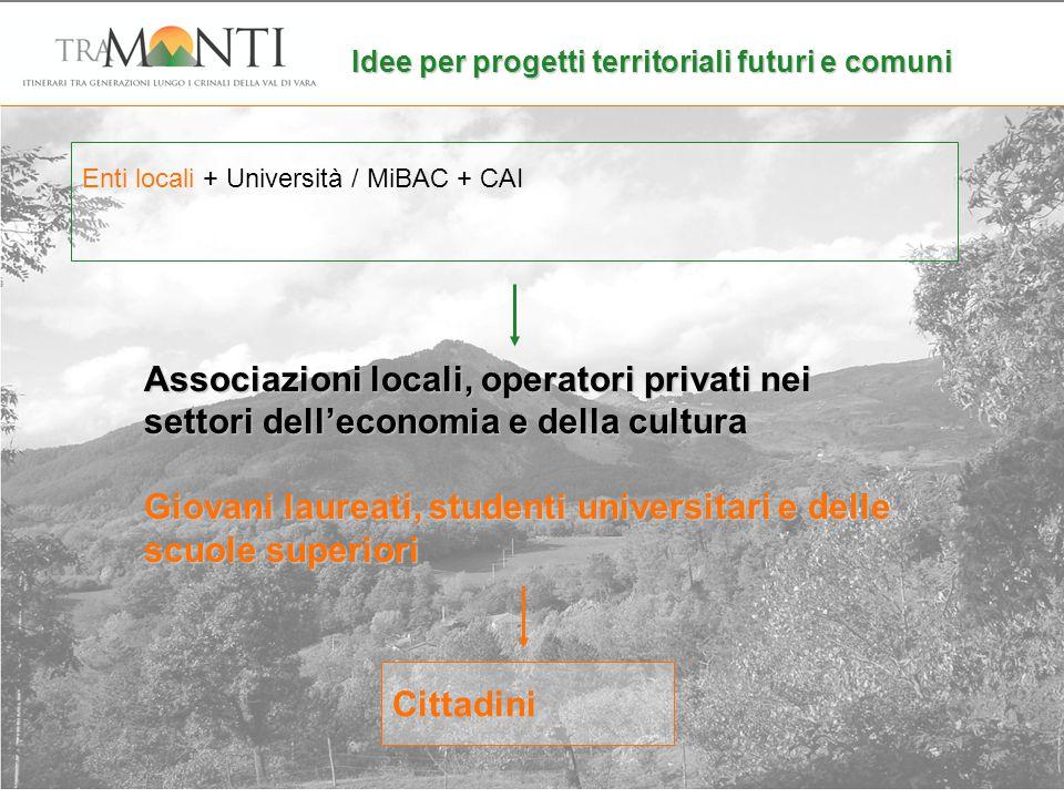 Idee per progetti territoriali futuri e comuni Enti locali + Università / MiBAC + CAI Associazioni locali, operatori privati nei settori dell'economia