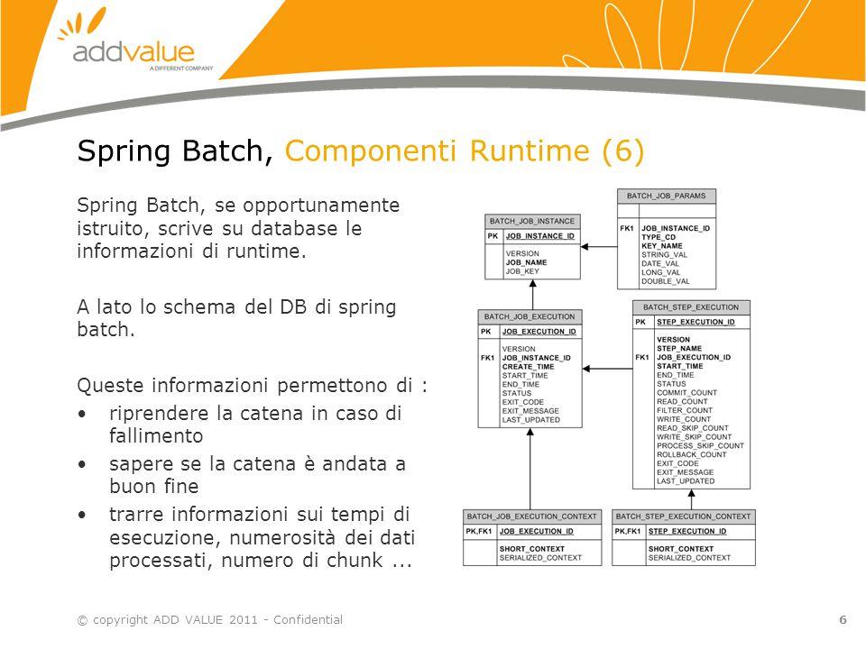 Spring Batch, Componenti Runtime (7) Le tabelle presenti sono: JOB_INSTANCE in cui è salvata l'istanza del job JOB_PARAMS in cui si salvano i parametri della catena JOB_EXECUTION: informazioni su ogni singola esecuzione STEP_EXECUTION in cui vengono salvate le informazioni runtime relative allo step in esecuzione.