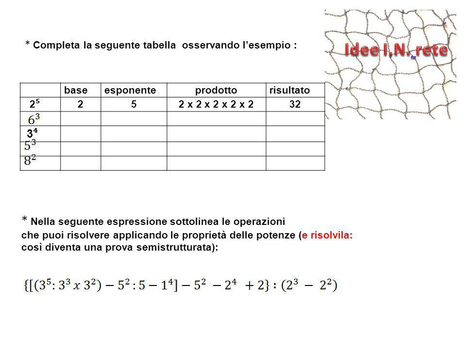 * Nella seguente espressione sottolinea le operazioni che puoi risolvere applicando le proprietà delle potenze (e risolvila: così diventa una prova se
