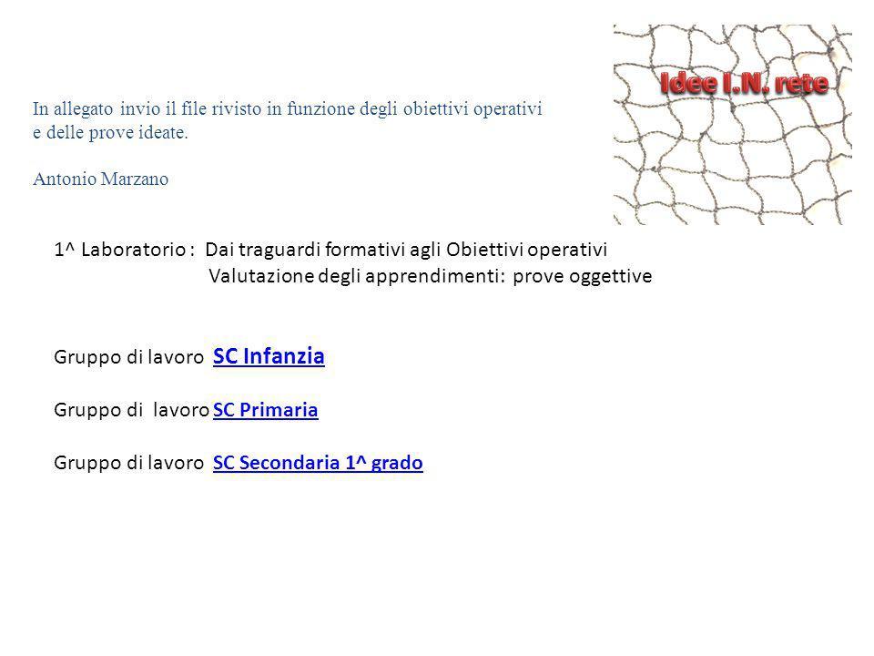 1^ Laboratorio : Dai traguardi formativi agli Obiettivi operativi Valutazione degli apprendimenti: prove oggettive Gruppo di lavoro SC Infanzia SC Inf