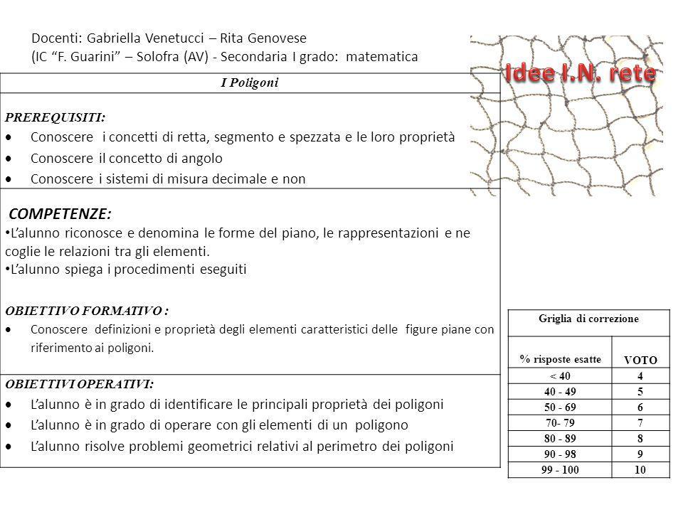 """Docenti: Gabriella Venetucci – Rita Genovese (IC """"F. Guarini"""" – Solofra (AV) - Secondaria I grado: matematica I Poligoni PREREQUISITI:  Conoscere i c"""