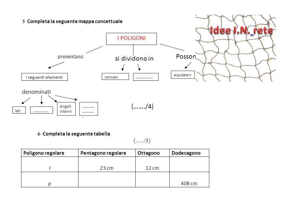 I POLIGONI concavi…………….. equilateri…………….. regolari I seguenti elementi lati …………… Angoli interni ………… …………. 5 Completa la seguente mappa concettuale