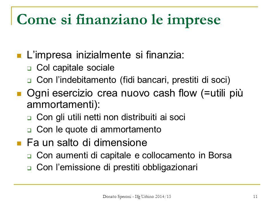 Donato Speroni - Ifg Urbino 2014/15 11 Come si finanziano le imprese L'impresa inizialmente si finanzia:  Col capitale sociale  Con l'indebitamento