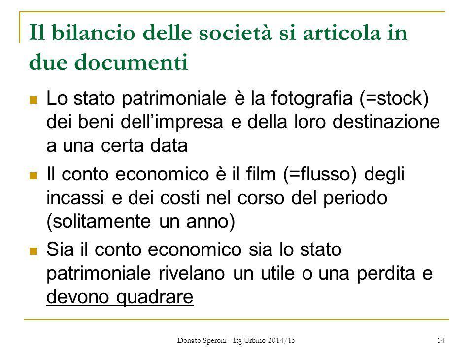 Donato Speroni - Ifg Urbino 2014/15 14 Il bilancio delle società si articola in due documenti Lo stato patrimoniale è la fotografia (=stock) dei beni
