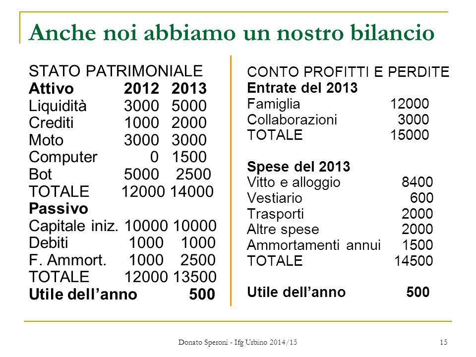 Donato Speroni - Ifg Urbino 2014/15 15 Anche noi abbiamo un nostro bilancio STATO PATRIMONIALE Attivo20122013 Liquidità30005000 Crediti10002000 Moto30