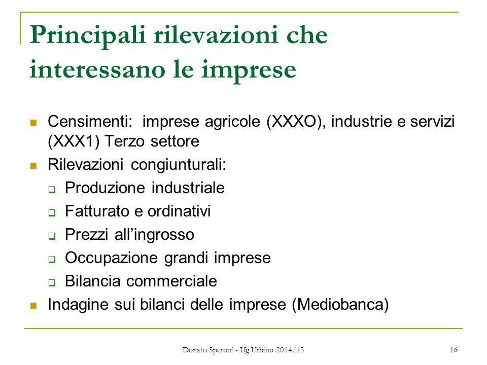 Principali rilevazioni che interessano le imprese Censimenti: imprese agricole (XXXO), industrie e servizi (XXX1) Terzo settore Rilevazioni congiuntur