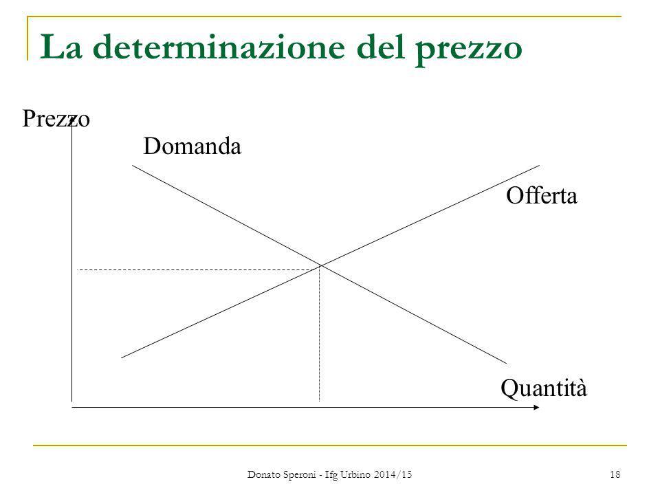 Donato Speroni - Ifg Urbino 2014/15 18 La determinazione del prezzo Prezzo Quantità Domanda Offerta