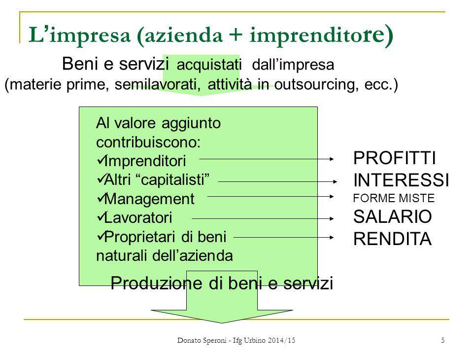 5 L'impresa (azienda + imprendito re) Beni e servizi acquistati dall'impresa (materie prime, semilavorati, attività in outsourcing, ecc.) Produzione d
