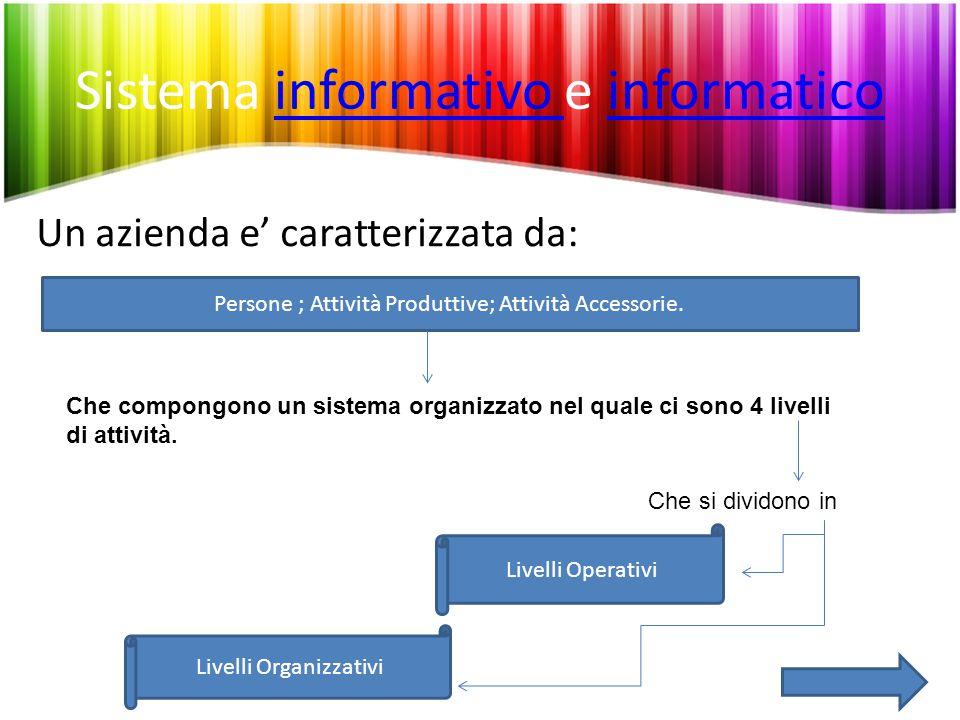 Sistema informativo e informaticoinformativo informatico Un azienda e' caratterizzata da: Persone ; Attività Produttive; Attività Accessorie.