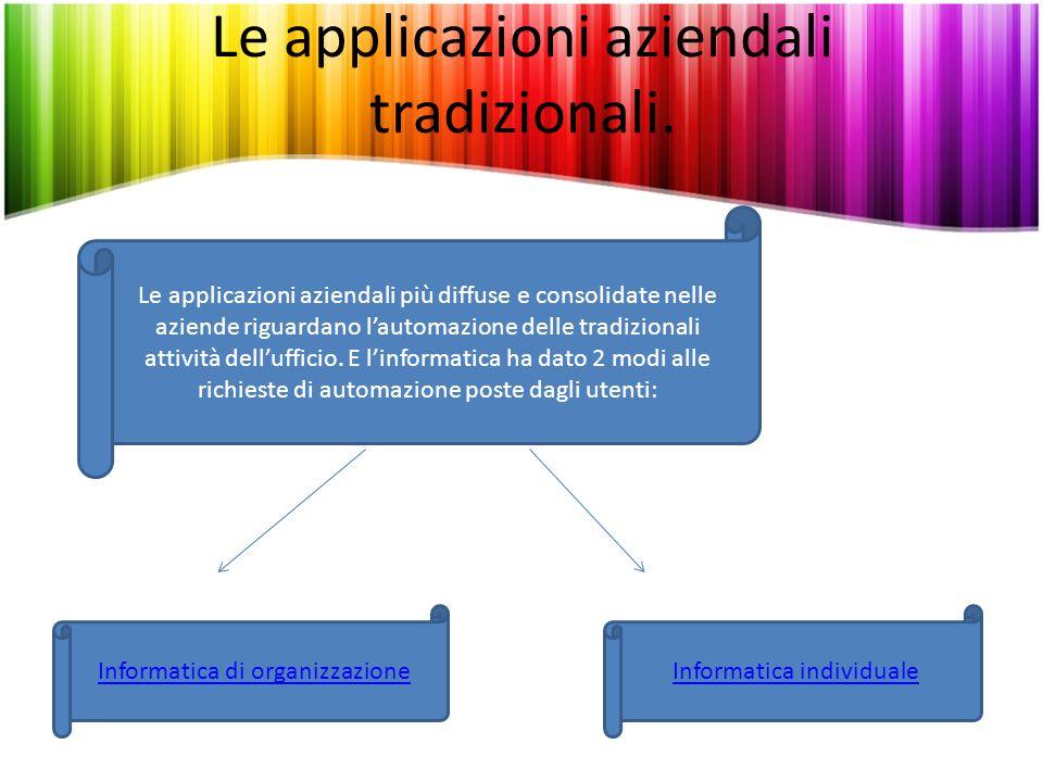 Informatica di organizzazione Serve x sostituire l'uomo con l'elaboratore in tutte le attività programmabili e trovare soluzioni che rendano programmabili il maggior numero possibile di attività.