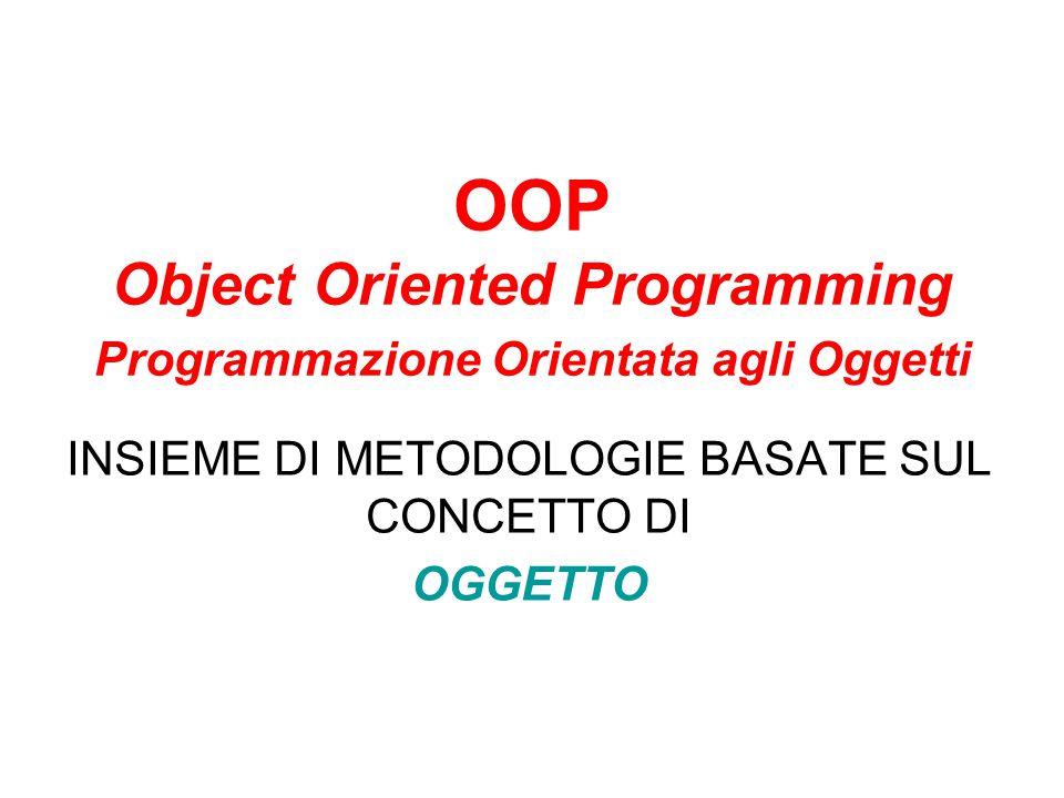 OOP Object Oriented Programming Programmazione Orientata agli Oggetti INSIEME DI METODOLOGIE BASATE SUL CONCETTO DI OGGETTO