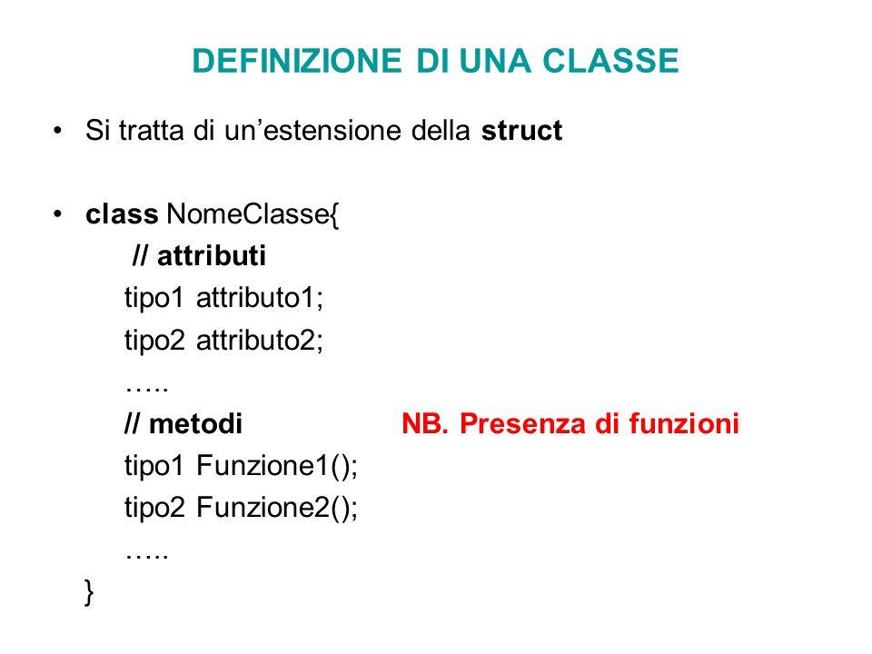 DEFINIZIONE DI UNA CLASSE Si tratta di un'estensione della struct class NomeClasse{ // attributi tipo1 attributo1; tipo2 attributo2; ….. // metodiNB.