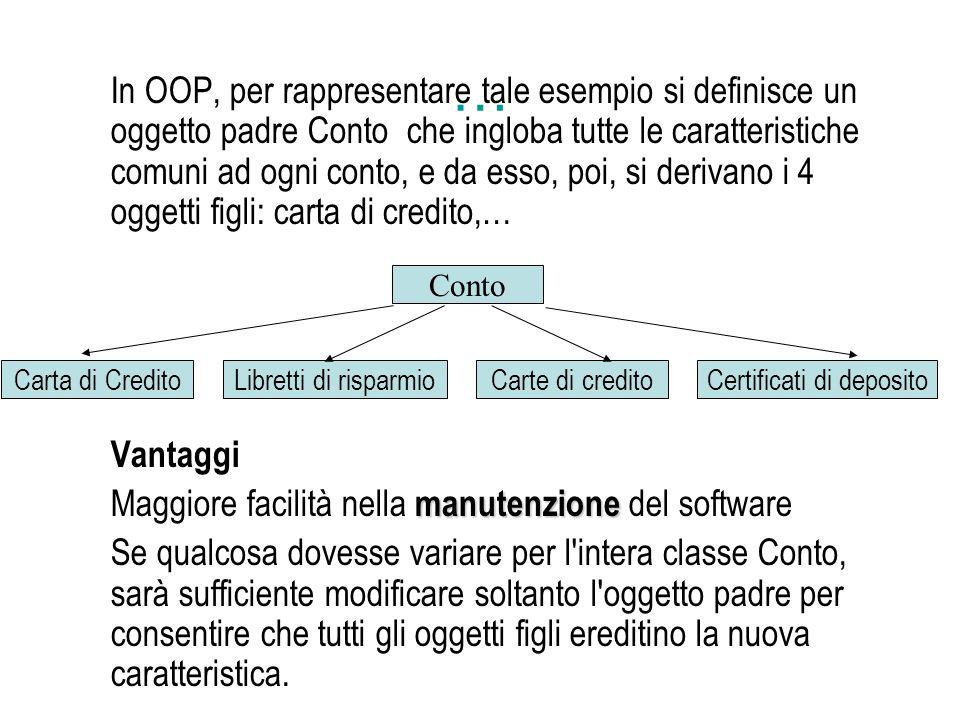 … In OOP, per rappresentare tale esempio si definisce un oggetto padre Conto che ingloba tutte le caratteristiche comuni ad ogni conto, e da esso, poi