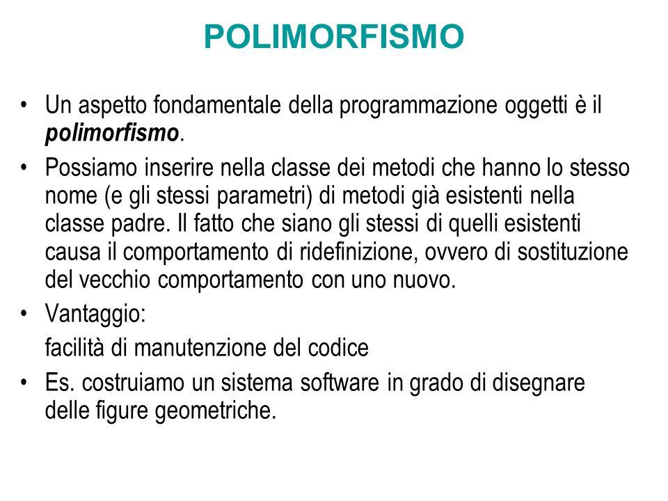 POLIMORFISMO Un aspetto fondamentale della programmazione oggetti è il polimorfismo. Possiamo inserire nella classe dei metodi che hanno lo stesso nom