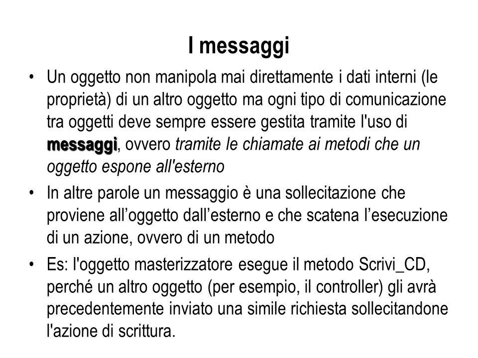 I messaggi messaggiUn oggetto non manipola mai direttamente i dati interni (le proprietà) di un altro oggetto ma ogni tipo di comunicazione tra oggett