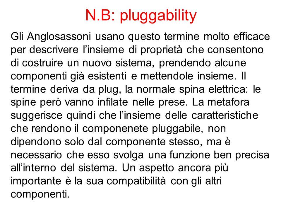 N.B: pluggability Gli Anglosassoni usano questo termine molto efficace per descrivere l'insieme di proprietà che consentono di costruire un nuovo sist