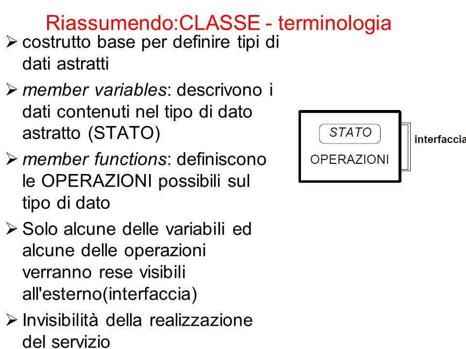 Riassumendo:CLASSE - terminologia  costrutto base per definire tipi di dati astratti  member variables: descrivono i dati contenuti nel tipo di dato