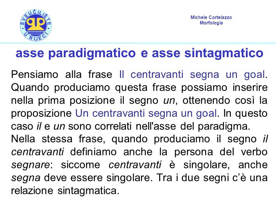 Michele Cortelazzo Morfologia asse paradigmatico e asse sintagmatico Pensiamo alla frase Il centravanti segna un goal.