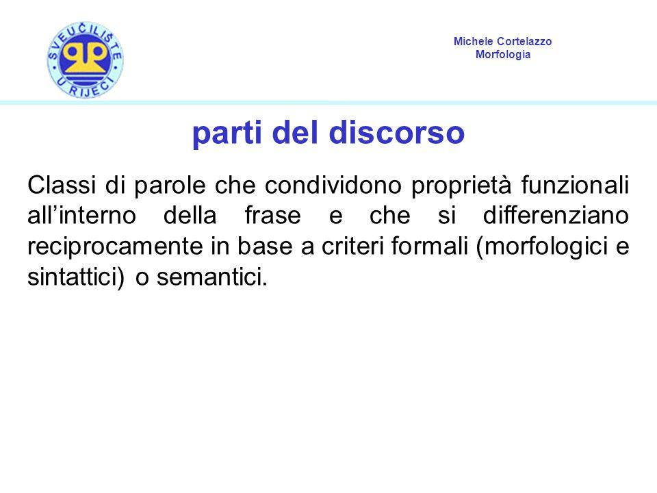 Michele Cortelazzo Morfologia parti del discorso Classi di parole che condividono proprietà funzionali all'interno della frase e che si differenziano reciprocamente in base a criteri formali (morfologici e sintattici) o semantici.
