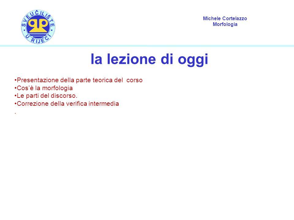 Michele Cortelazzo Morfologia la lezione di oggi Presentazione della parte teorica del corso Cos'è la morfologia Le parti del discorso.