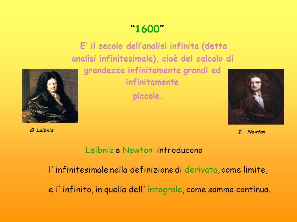 1600 E' il secolo dell'analisi infinita (detta analisi infinitesimale), cioè del calcolo di grandezze infinitamente grandi ed infinitamente piccole.